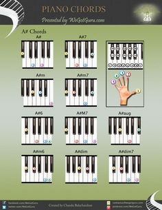 Learn piano Videos Notes - Learn piano Videos Sheet Music - - Best Way Learn piano - Music Theory Piano, Piano Sheet Music, Piano Chord, A Chords, Music Chords, Music Music, Piano Songs For Beginners, Learn Piano Beginner, Teach Yourself Piano