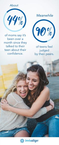 Sources of teen stress refuse