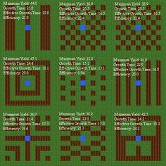 Pumpkin/Melon Farm Efficiencies - Minecraft World Minecraft Farmen, Construction Minecraft, Minecraft Building Guide, Easy Minecraft Houses, Amazing Minecraft, Minecraft Tutorial, Minecraft Blueprints, Minecraft Crafts, Minecraft Buildings