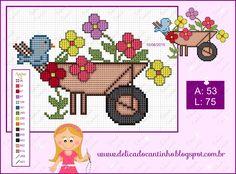 http://delicadocantinho.blogspot.com.br/2015/06/grafico-ponto-cruz-passaro-no-carrinho.html