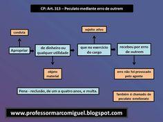 Penal - art.313 Peculato