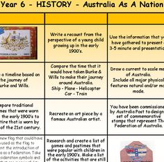 AUSTRALIA AS A NATION – FEDERATION  Year 6 – History Rubric  33 Activities History Education, Primary Education, Teaching History, School Resources, Teaching Resources, Australia For Kids, Teaching Schools, History For Kids, Year 6