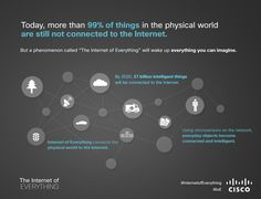 Cisco: How the Internet of Everything Will Change the World…for the Better #IoE [Infographic]