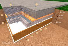 Фундамент для дома: монолитная плита своими руками RMNT.RU