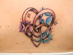 Tattoos that represent your children - a star for each child with their birthstone color
