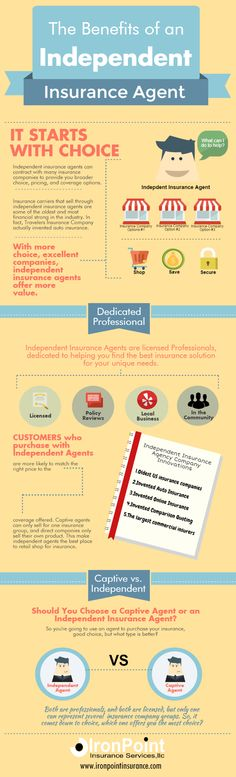 There are several benefits of an independent insurance agency. Here is a convenient infographic to illustrate the benefits of an independent agent. Online Insurance, Group Insurance, Best Insurance, Insurance Agency, Professional Insurance, Independent Insurance, Fitness Gifts, Online Advertising, Refreshing Drinks