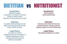 """What is the difference between a dietitian and nutritionist? Learn here at """"Live…Don't Diet"""""""