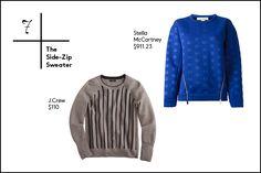 30 Winter Wardrobe Essentials For Every Budget