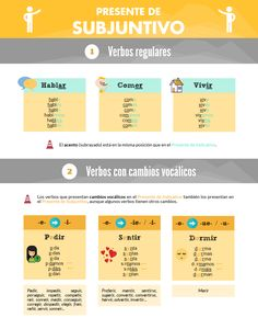 Spanish Lessons Online, Learning Spanish, Spanish Website, Professor, Map, Teaching, Education, Languages, English