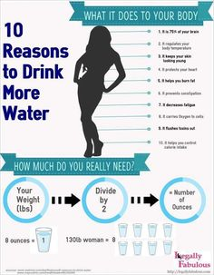 How much water do you really need?                              …