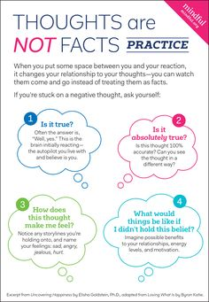 Thoughts-Are-Not-Facts-InfoG-REV3 - http://www.mindful.org/mindfulness-whats-the-point/