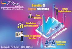 Digital Marketing Business, App Marketing, Digital Marketing Strategy, Content Marketing, Social Media Marketing, Website Analysis, Reputation Management, Google Ads, Competitor Analysis