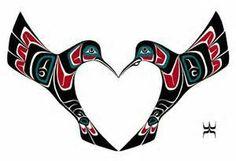 C the heart?!