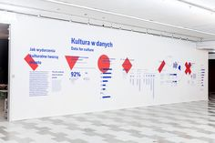 Data for Culture – exhibition intro on Behance