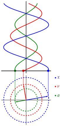 The Black Belt version of basic trigonometry class GIF... - GIF on Imgur