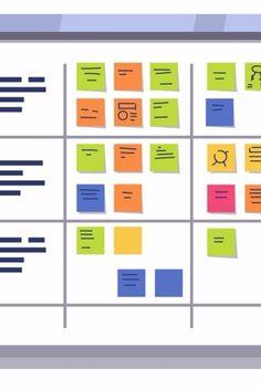 Maximizing The Design Sprint #design #agile