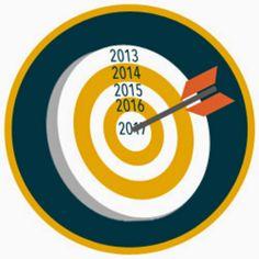 Tekad Resolusi di Pertengahan Tahun 2015 | Artikel Seputar Bisnis Online