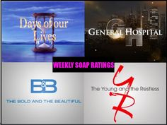 Soap Opera Weekly Ratings May 16 - 20: 'DOOL' Ratings Down – 'Y&R' 'B&B' Win Back Viewers – 'GH' Sees Drop in Women 18-49 Demographic