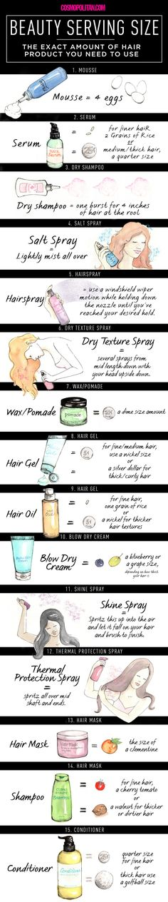 If you've ever wondered how much hair product you're supposed to use, then you need this chart and the pro advice that comes with it.