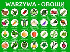 Poland Language, Polish Words, Gernal Knowledge, Polish Recipes, Education, Student, Guys, Fashion, Words