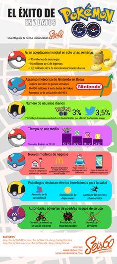 El éxito de Pokemon Go en 7 datos #infografia