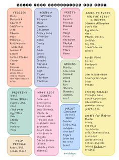Free printable of foods for baby and ideas on how to get baby started on solid foods. You don't need to buy baby food, you can make your own and save money
