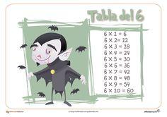 Resultado de imagen para tablas de multiplicar del 1 al 10
