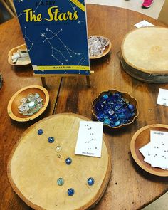 Child-led interest in constellations have emerged in Kinderland. We are excited … Child-led interest in constellations have emerged in Kinderland. We are excited to see children represent and share their learning with loose parts. Kindergarten Science, Teaching Science, Science Education, Kids Education, Teaching Tools, Teaching Art, Kindergarten Themes, Outdoor Education, Primary Education