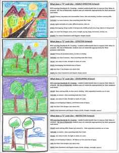 Art is From the Heart: ART RUBRIC for Elem Art Achievement