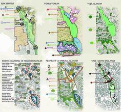 kolokyum.com - Galeri: 5. Mansiyon - Beylikdüzü Belediyesi Yaşam Vadisi, Köprü ve Bağlantıları Yarışması