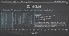 Organize Your Literacy Block, Without the Headache
