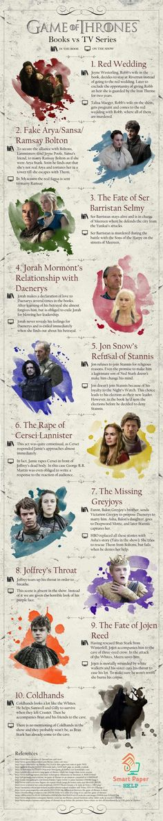 Game of Thrones: Books vs. Show (10 Differences)