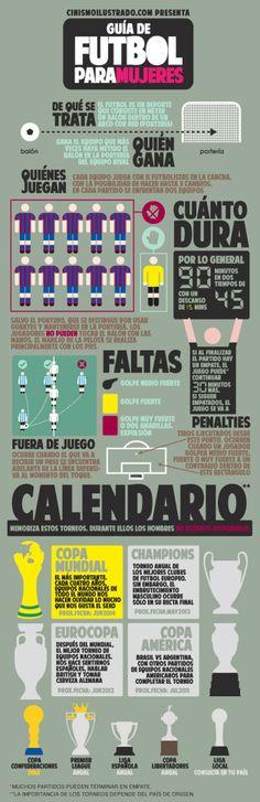 Guia de Fútbol para mujeres #infografia