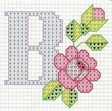 Rose alphabet M Small Cross Stitch, Cross Stitch Letters, Cross Stitch Flowers, Cross Stitch Charts, Cross Stitch Designs, Stitch Patterns, Embroidery Alphabet, Embroidery Art, Cross Stitch Embroidery