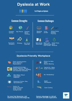 Dyslexia at Work - Infographic on How to Create More Dyslexic-Friendly Workplaces #dyslexia #dyslexic #work #diversity #performance #dyslexicadv #business #hr #betterworld