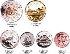 Conheça o Dólar Canadense   Canada para Brasileiros