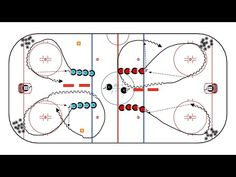 Hockey Drills, Ice Ice Baby, Big Mac, Inline, Sport, Youtube, Training, Ice Hockey, Deporte