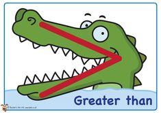 Teacher's Pet - Greater Than / Less Than Posters - FREE Classroom Display Resource - EYFS, more than, smaller than, calulation Ks2 Classroom, Classroom Displays, Kindergarten Classroom, Teaching Math, Math Activities, Teacher Resources, Numeracy Display, Ks1 Maths, Key Stage 2