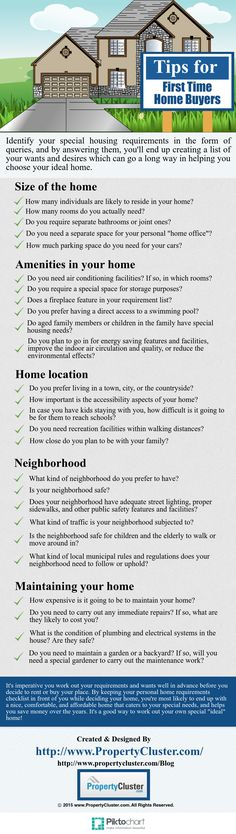 Here we offer a crisp infographic that will surely make #homebuying process smoother and simpler for first time #home buyers. Go through the checklist.