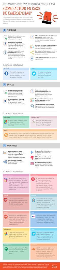 Hola: Una infografía sobreCómo actuar en casos de emergencias en Redes Sociales. Vía Un saludo