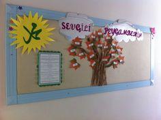 Peygamber efendimizin soy ağacı ve onu anlatan Hılye-i Şerif. Osmangazi koleji yaz okulu sınıf panosu.