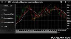 Pin by Supraja Lakshmi N on Technical Analysis of Stocks