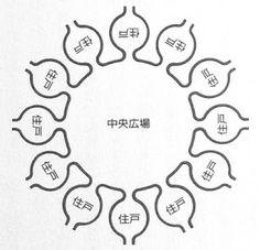 MAD Synapse: 「建築の可能性、山本理顕的想像力」 山本理顕 ★