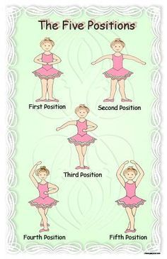 posisons of the feetballet - Google Search