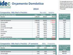Para quem nunca fez um orçamento antes: Planilha de gastos do Idec (Instituto Brasileiro de Defesa do Consumidor)