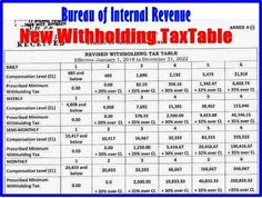 Revised withholding tax table for compensation   Tax table ...