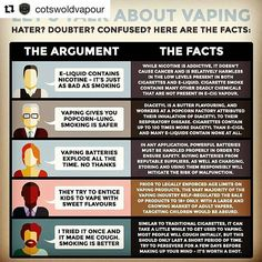 The answers to all the questions that non-smokers/non-vapers will ask you  @Regrann from @vapesocietyuk - #Repost @cotswoldvapour with @repostapp ・・・ Handy infographic dispelling some myths about vaping. Feel free to reuse with credit  #vape #vapefriends #ukvapefam #vapeclouds #vapeporn #vapefacts #infographic #vapeuk #vaping #vapelife #tuglyfe #cotswoldvapour #cloudchaser #diacetyl #popcornlung #fdaregulations #tpd - #regrann