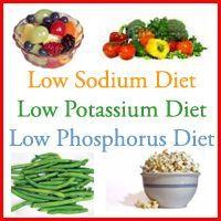 Diet for Kidney Disease Patients Food For Kidney Health, Healthy Kidney Diet, Healthy Kidneys, Kidney Foods, Healthy Snacks, Dialysis Diet, Renal Diet, Kidney Dialysis, Dieta Renal