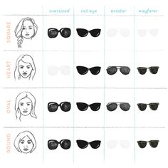 Sunglasses by Face Shape Guide