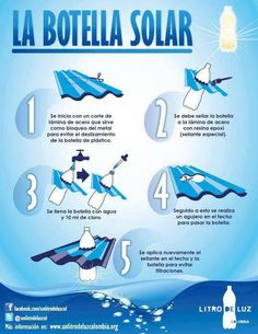 Cómo hacer una botella solar. #solar #energías